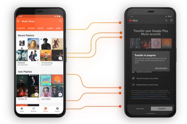 Google Play Music será reemplazado y así puedes conservar tus canciones