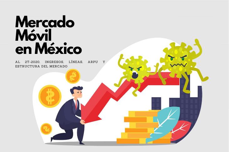 Mercado Móvil en México al 2T de 2020 ingresos por operador