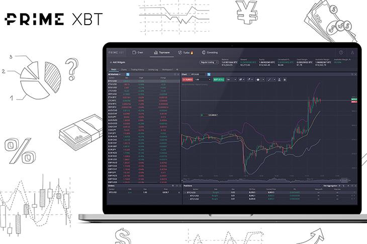 PrimeXBT esto es lo que necesita saber sobre la popular plataforma de trading