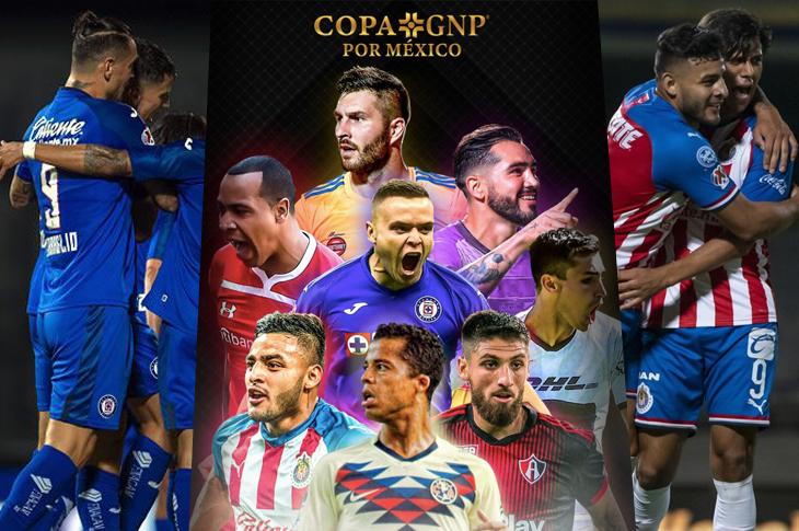 Copa GNP por México canales y horarios de la gran final