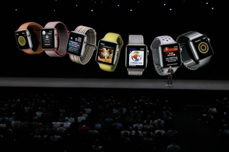 WatchOS 5 de Apple conoce todas sus características