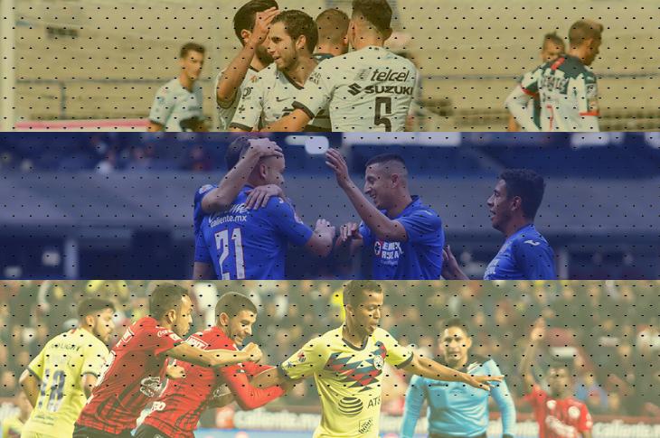 Liga MX horarios y canales para ver la Jornada 4 del Clausura 2020