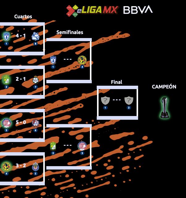 Liguilla de la eLiga MX