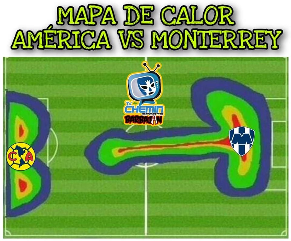Memes de la Liga MX, Jornada 6