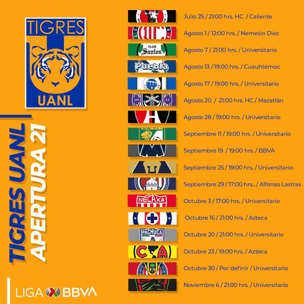Liga MX: Partidos de Tigres en exclusiva por Afizzionados en el Torneo Apertura 2021