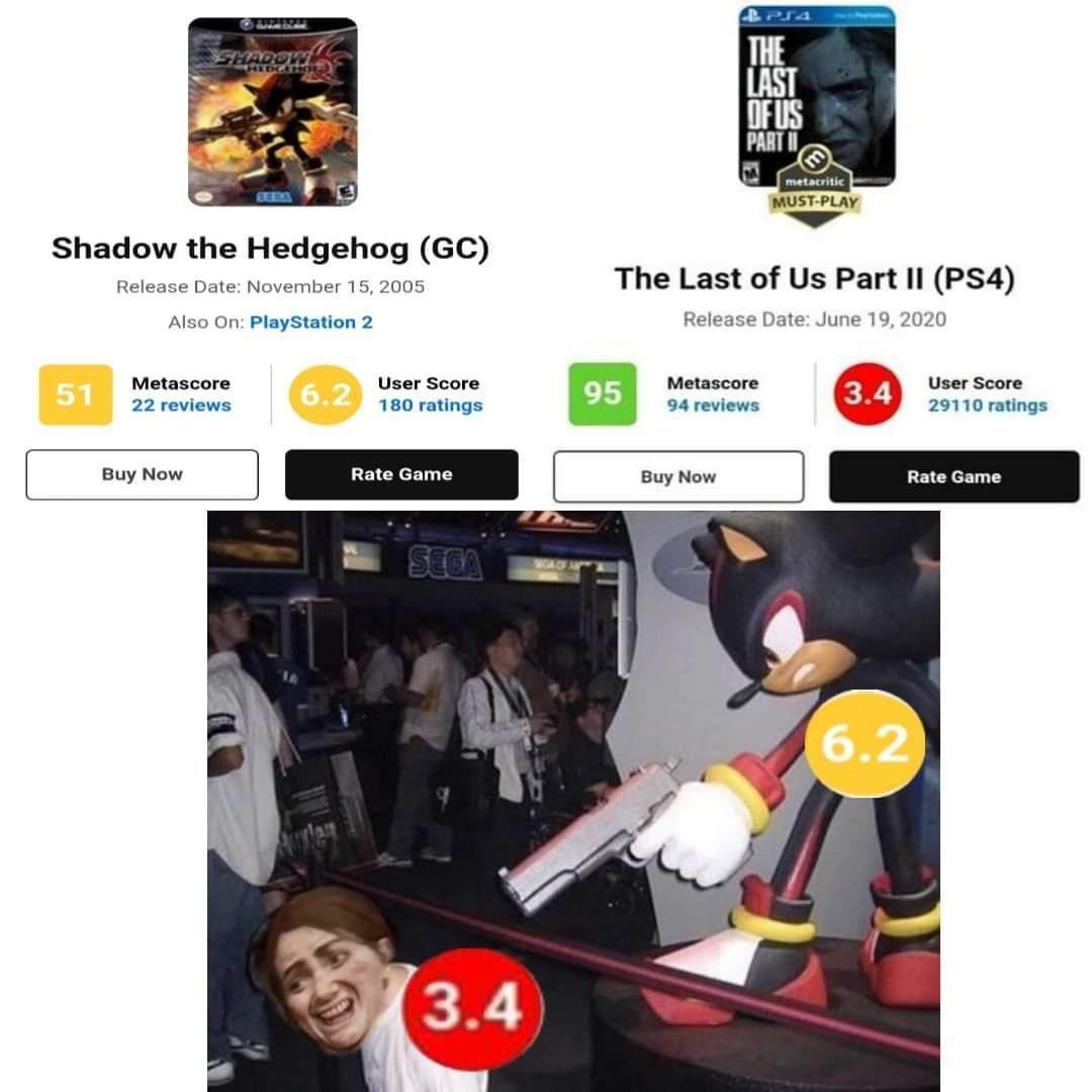 Memes de The Last of Us 2
