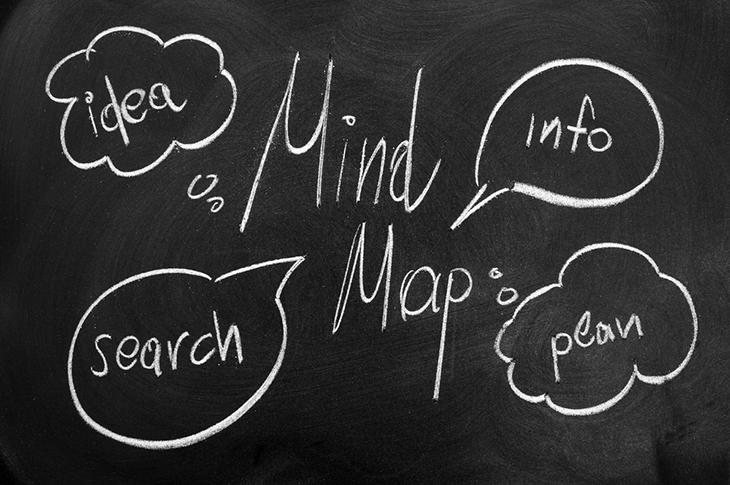 6 ideas de mapas mentales visuales