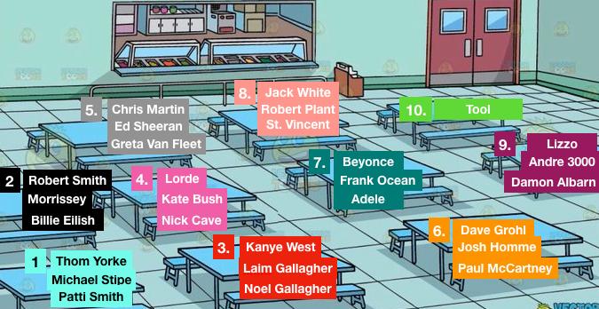Memes de la mesa