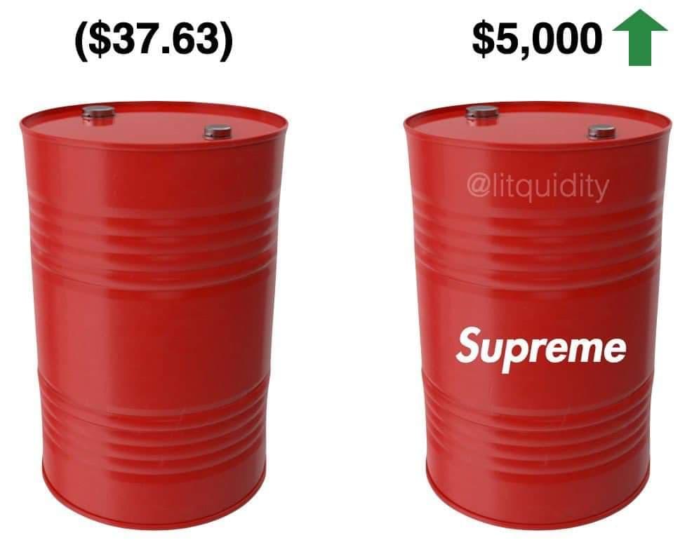 Memes del precio del petróleo