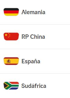 Grupo B - Mundial Femenil 2019