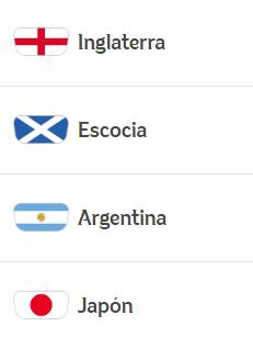Grupo D - Mundial Femenil 2019