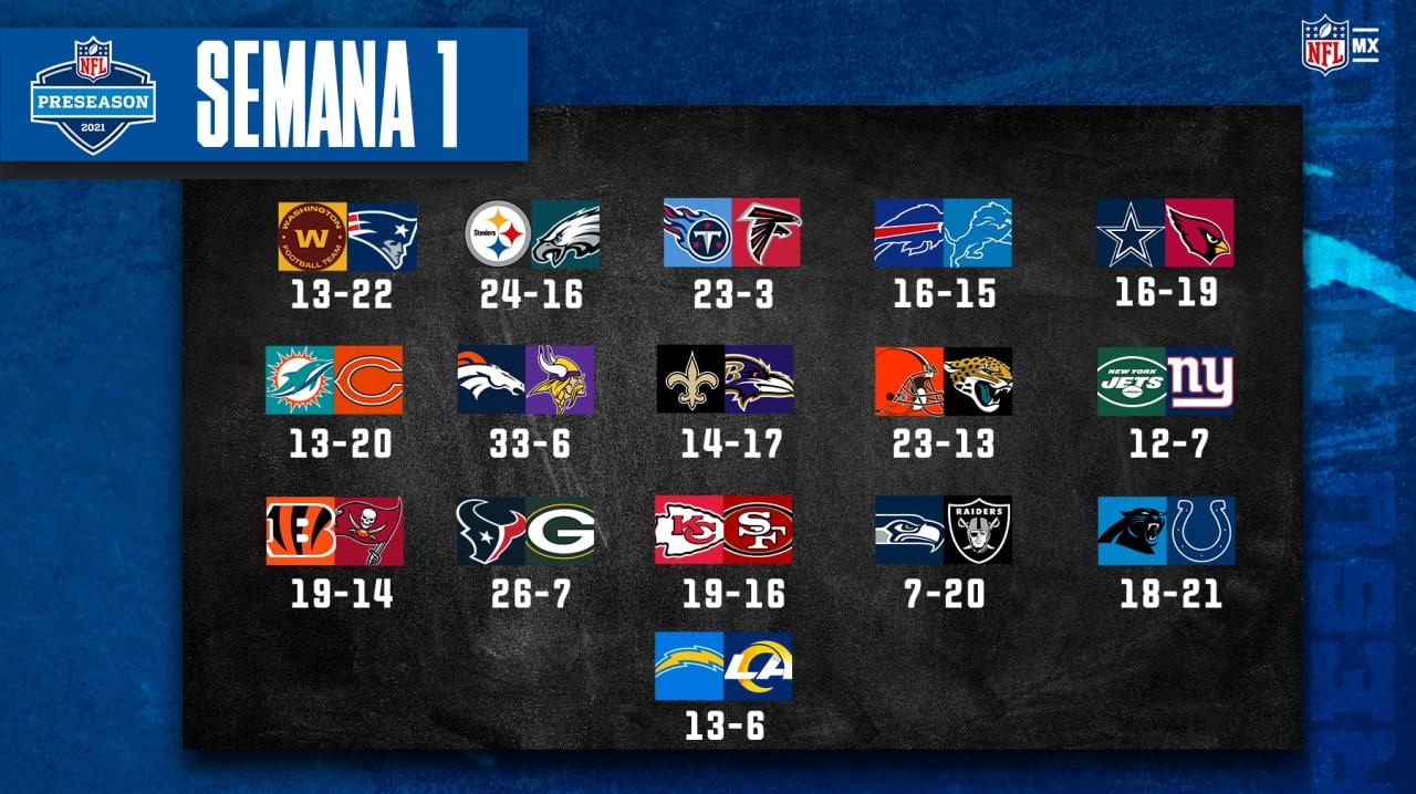 NFL: Calendario de la Semana 2 de Pretemporada