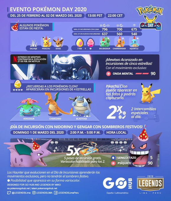 Día de Pokémon 2020: Sorpresas Pokémon GO
