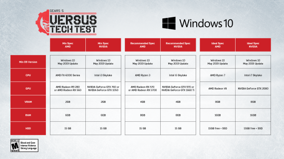 Requisitos para prueba técnica de Gears 5 en Windows 10