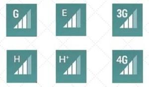 símbolos de Internet móvil