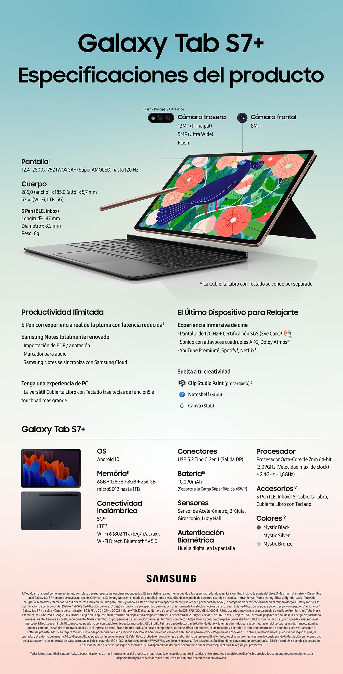 Samsung Galaxy Tab S7 y S7+: 5G y gran duración de batería (infografía)