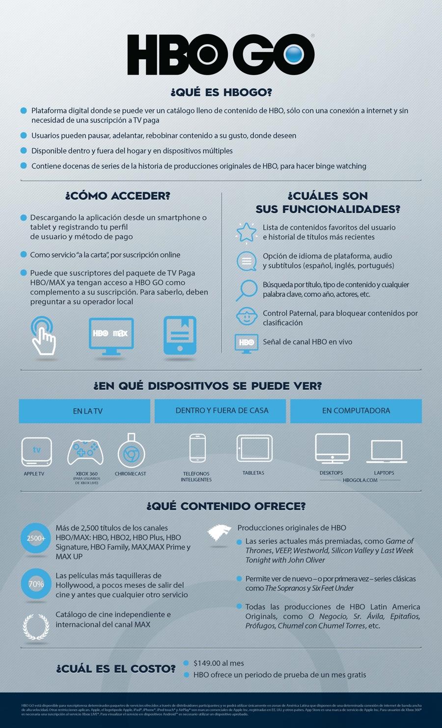 infografía que es hbo go