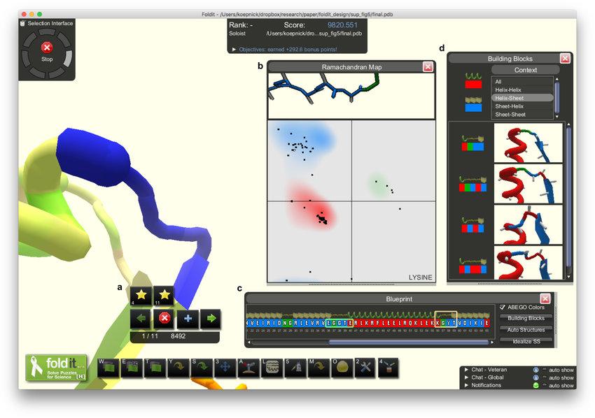 Foldit, el videojuego para erradicar al coronavirus