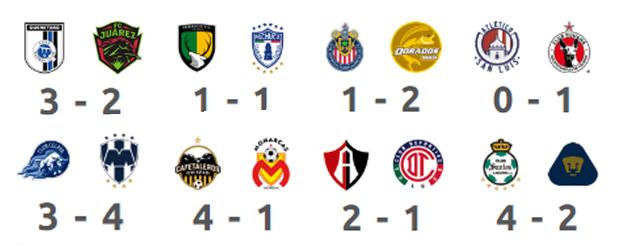 Copa MX 2019-20: octavos de final de vuelta, horarios y canales