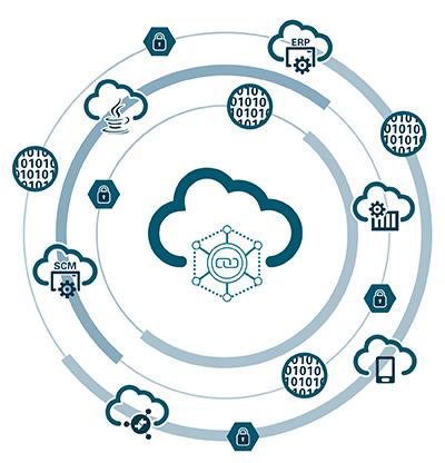Blockchain en la nube