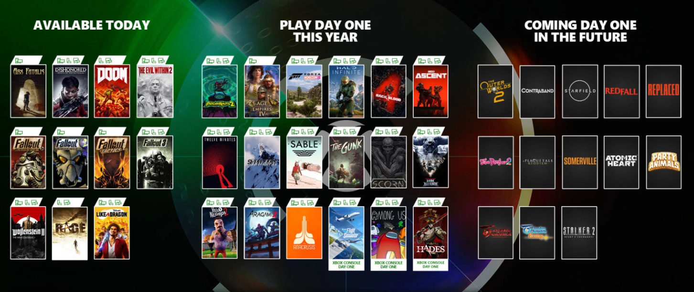 Xbox & Bethesda Showcase en E3 2021: ¡Los mejores anuncios!