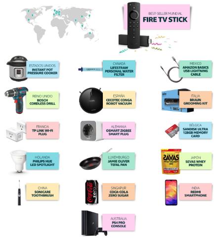 productos más vendidos de Amazon Prime 2018