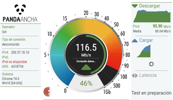 Speedtest Izzi: Comprueba tu ancho de banda