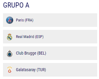 Grupo A de la Champions League