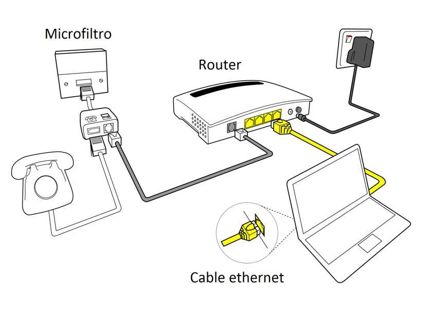 Diagrama de conexión ADSL.
