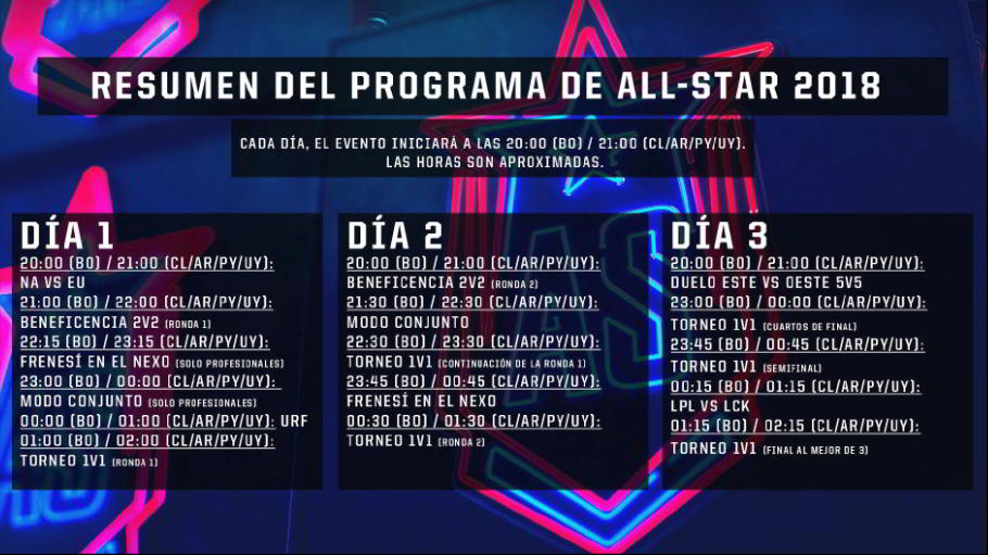 Resumen del programa de All-Star 2018 de League of Legends