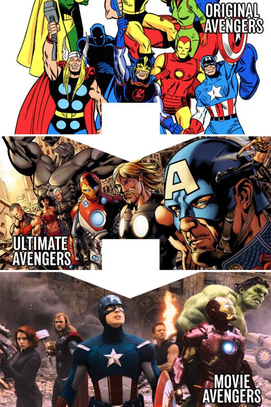 Evolución de Los Vengadores