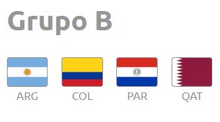Grupos de la Copa América 2019