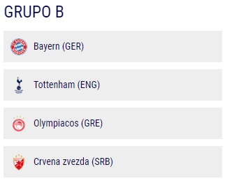 Grupo B de la Champions League