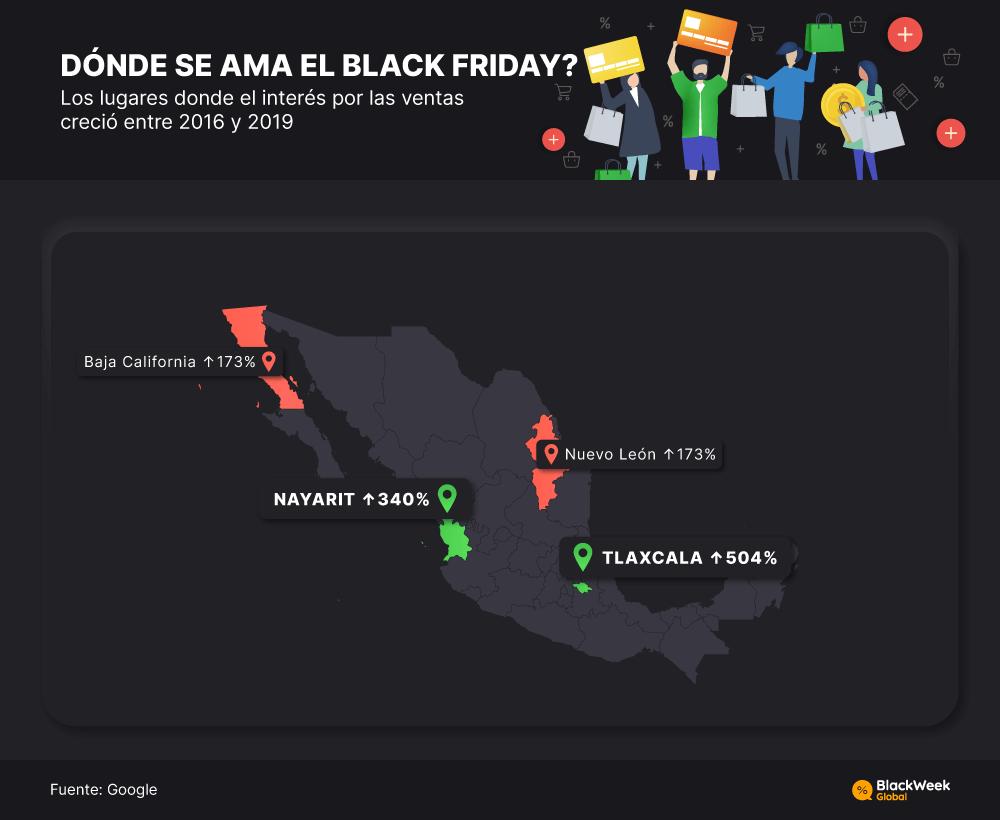 Tlaxcala es el estado con mayor interés por las ventas del Black Friday, con un aumento de interés del 504%