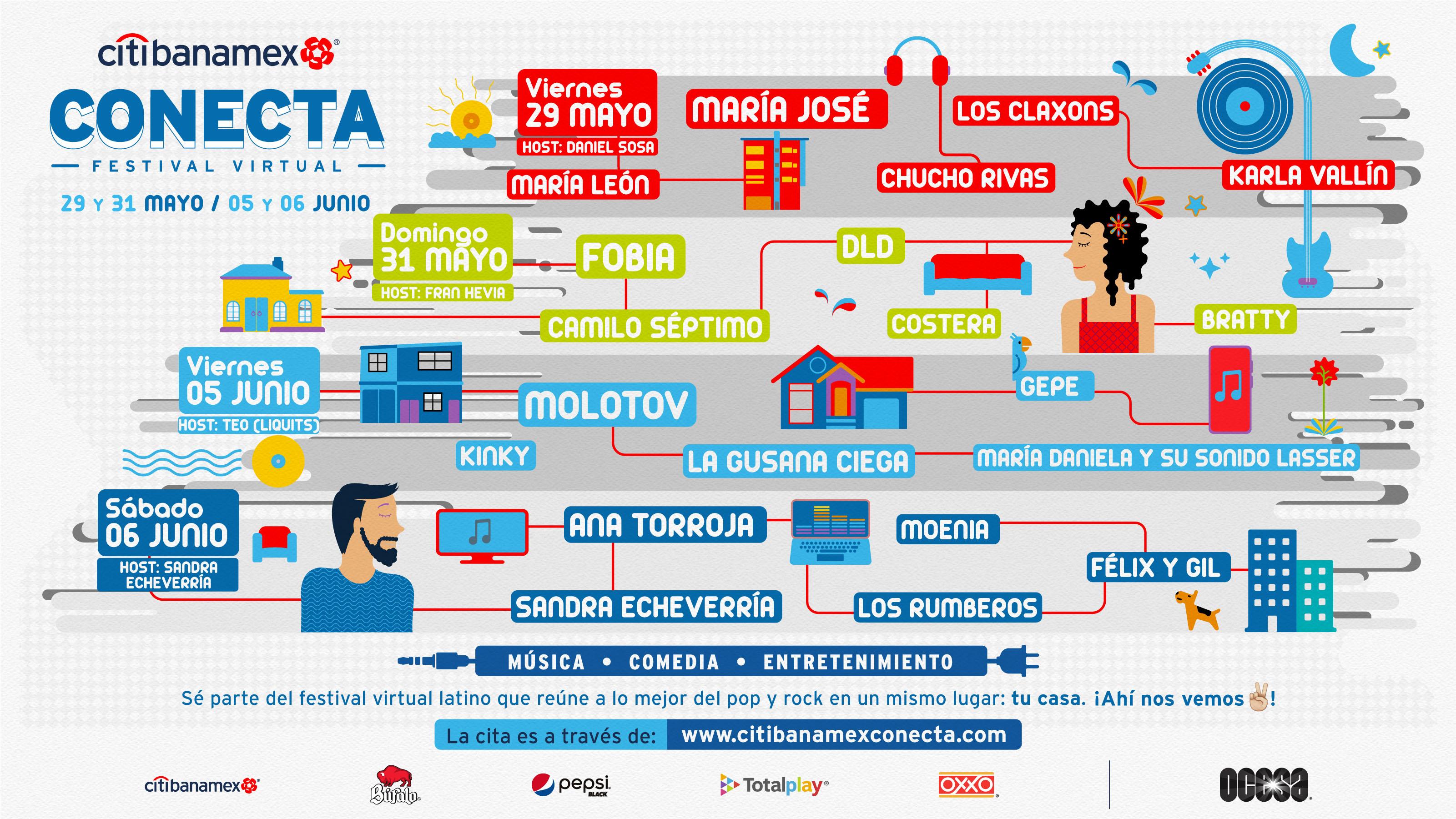 Cartel del festival virtual Citibanamex Conecta