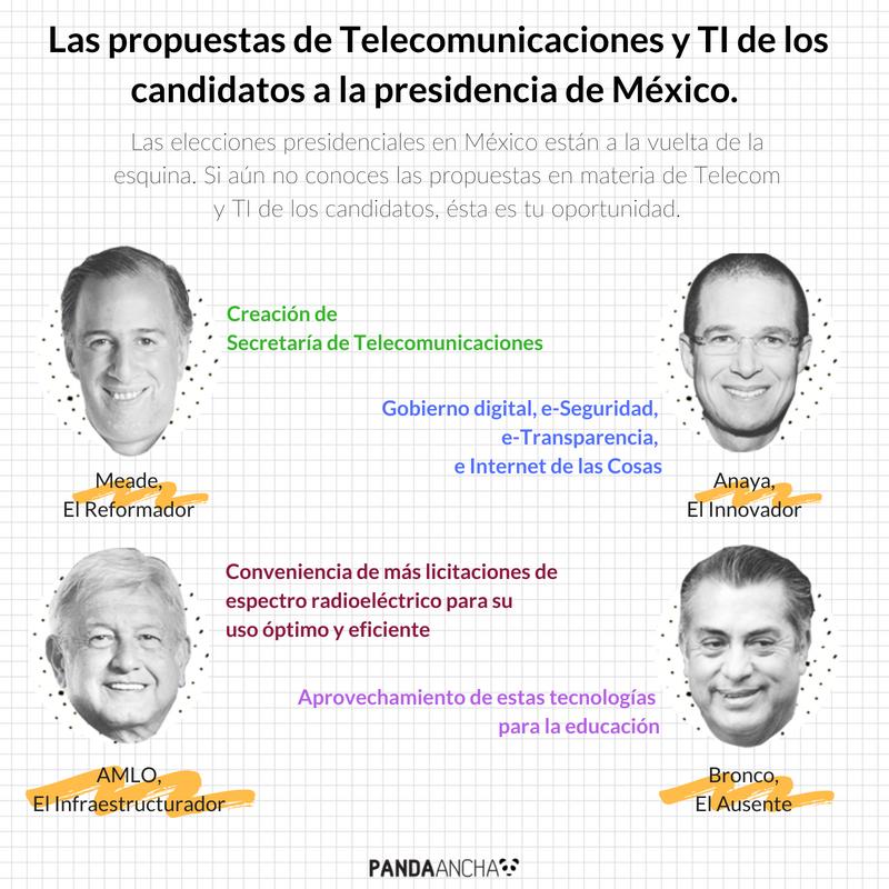 Propuestas de Telecom y TI de los candidatos a la presidencia de México 2018