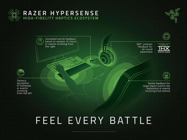 Razer HyperSense en la CES 2019