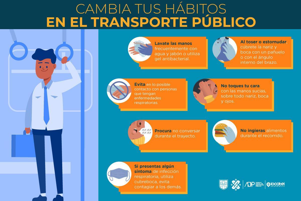 Evita el contagio de COVID-19 Coronavirus en el transporte público.