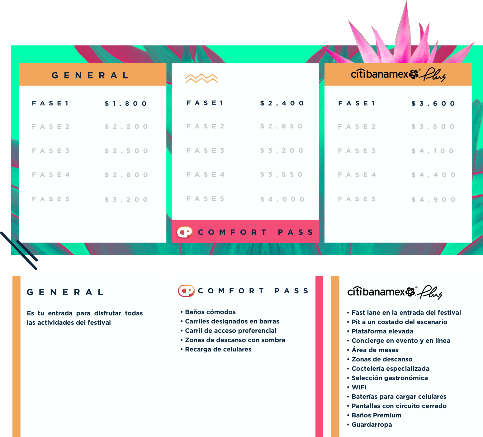 Corona Capital Guadalajara 2020 - Precios boletos Fase 1, 2, 3, 4, 5