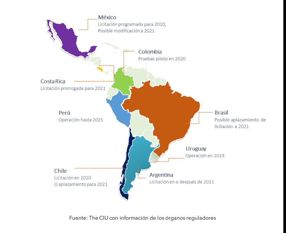 El Despliegue de 5G en Latinoamérica con informaciión de los órganos reguladores.