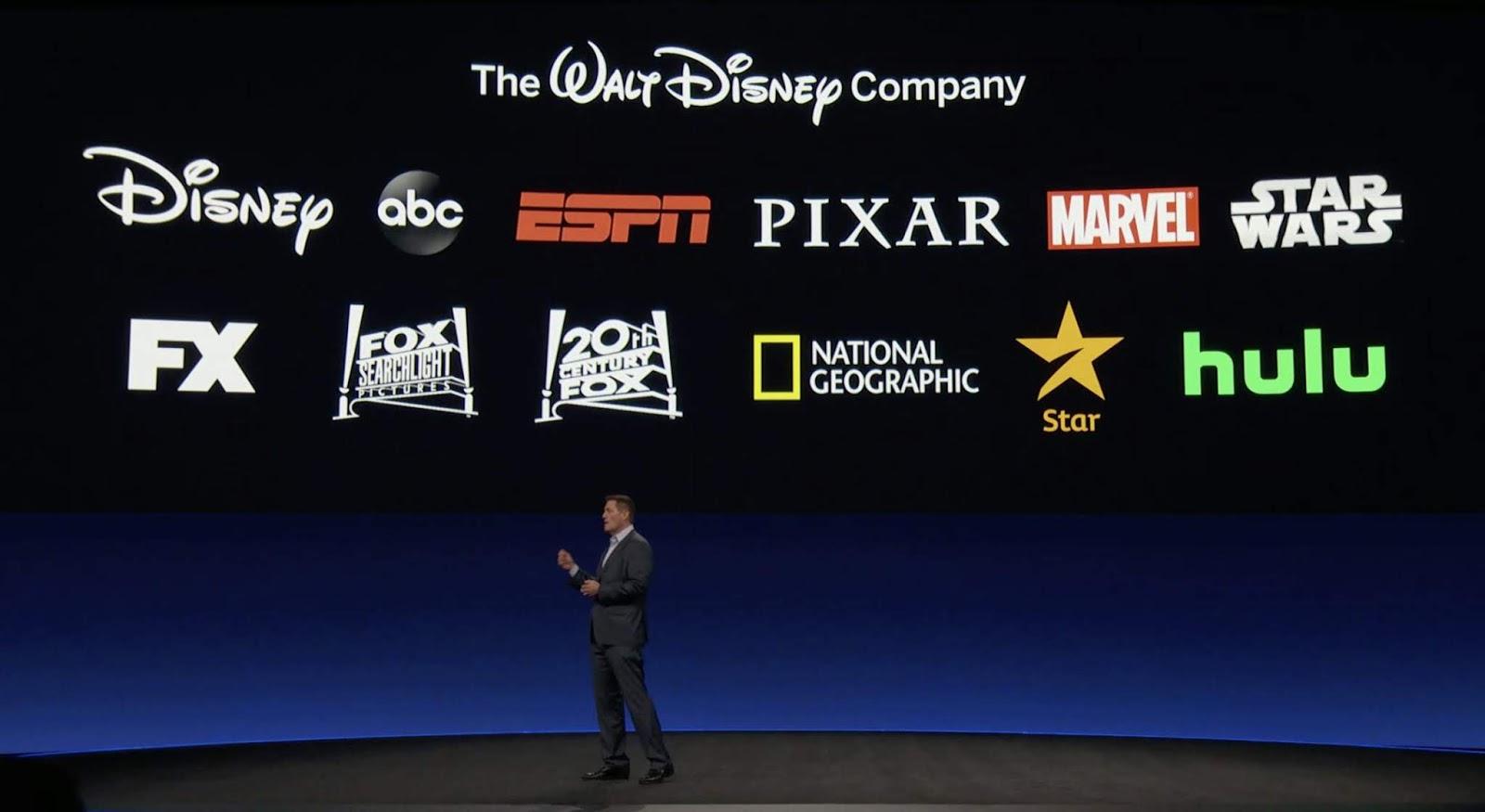 Disney Plus: Contenidos disponibles de 20th. Century Fox