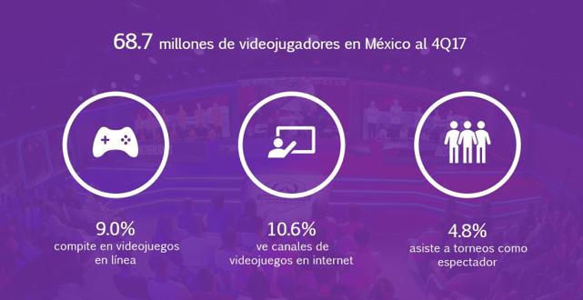 eSportsen México