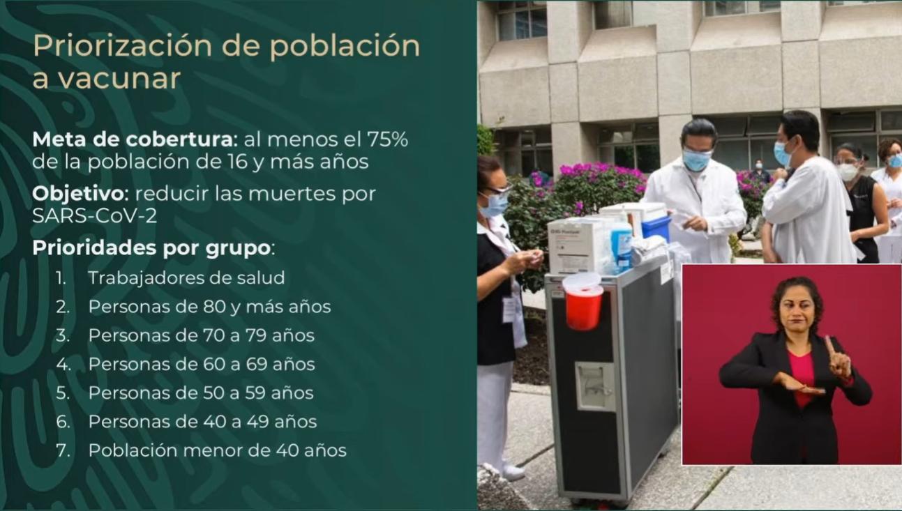 esquema-de-vacunacion-covid-19-mexico-priorizacion
