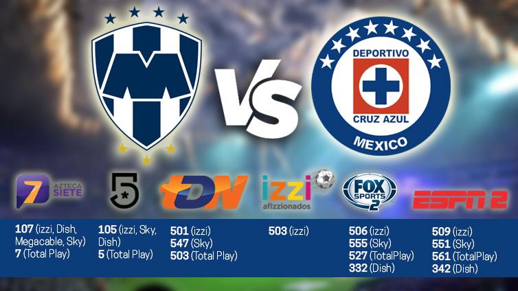 Final Copa MX