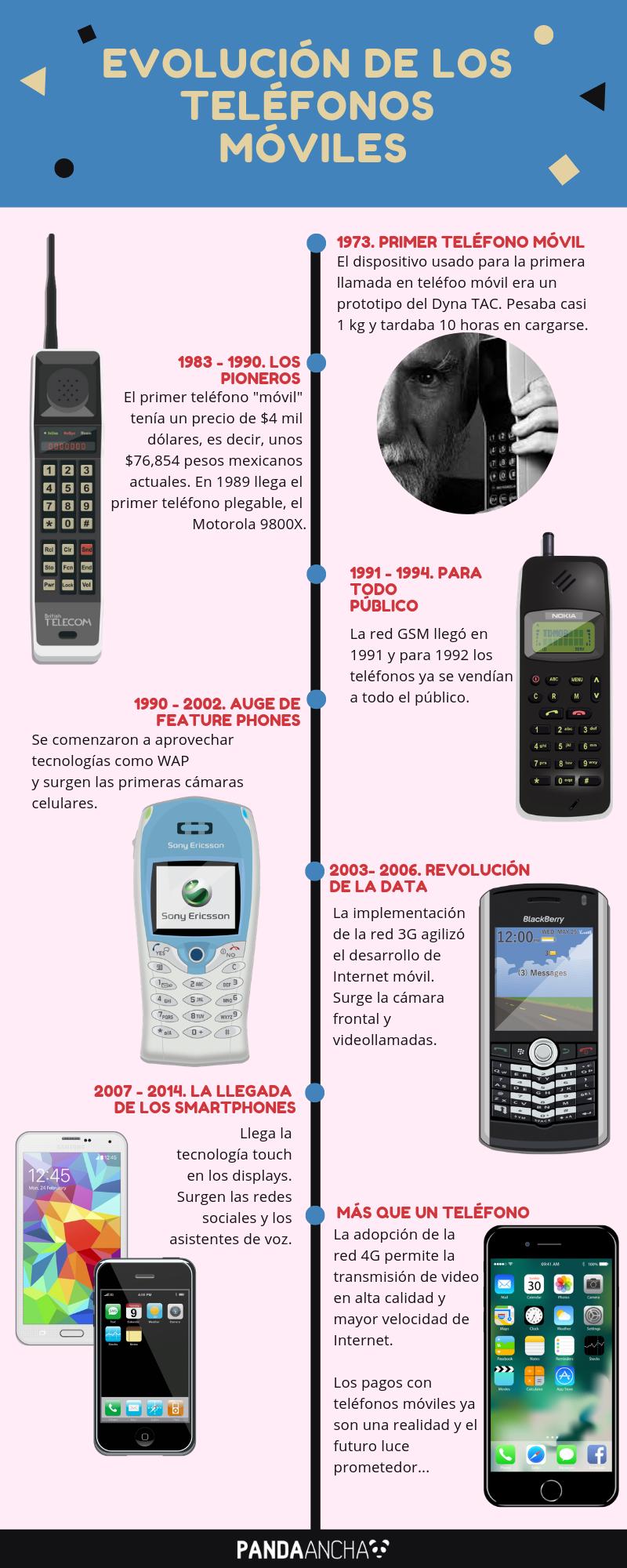¿Cómo han evolucionado los teléfonos móviles?