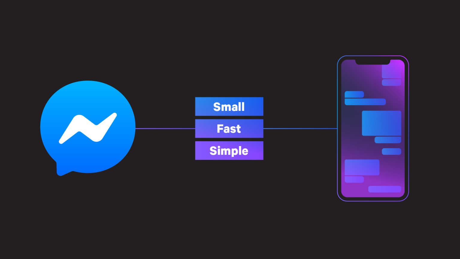 Nuevo diseño de Facebook Messenger en iOS es más rápido y ligero