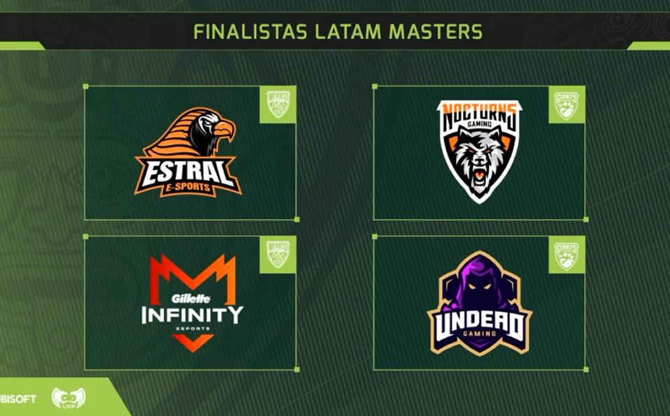 Finalistas Latam Masters