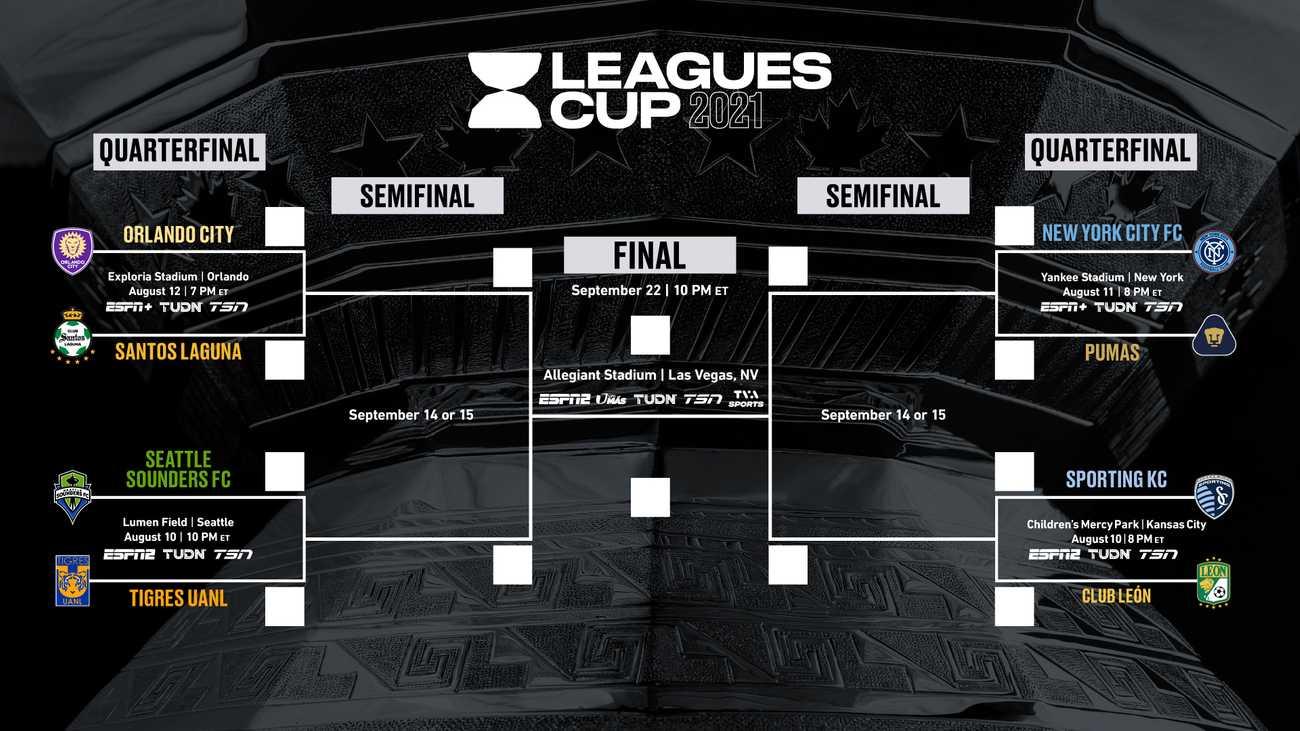 Leagues Cup 2021: Canales de TV para ver los Cuartos de Final