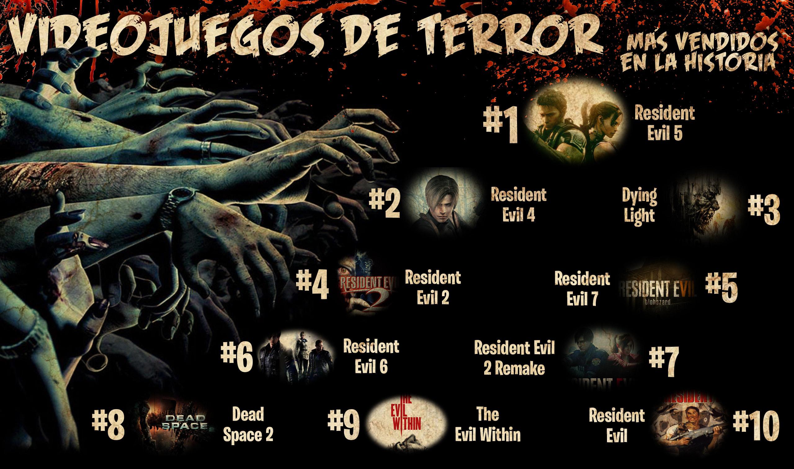 Los videojuegos de terror más vendidos en la historia (Infografía)