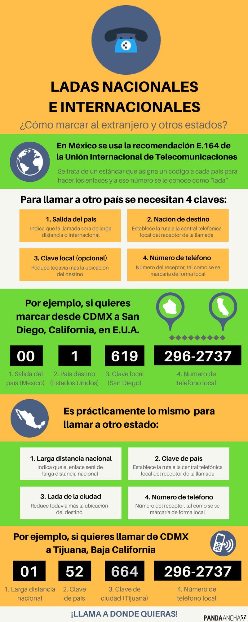 cómo marcar ladas en México inforgrafía